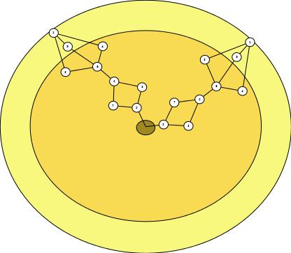 matriz-circular-lure